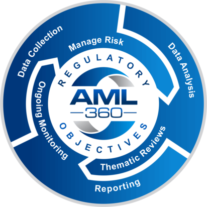 AML SupTech
