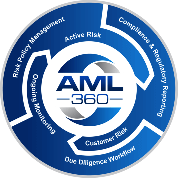 AML Managed Services